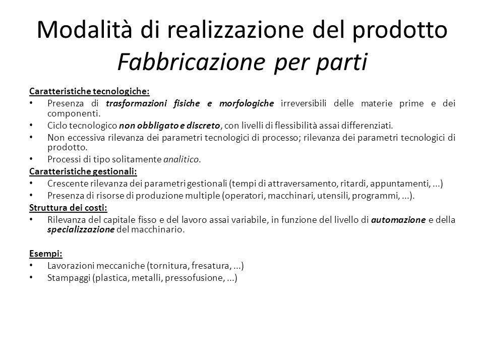 Modalità di realizzazione del prodotto Fabbricazione per parti