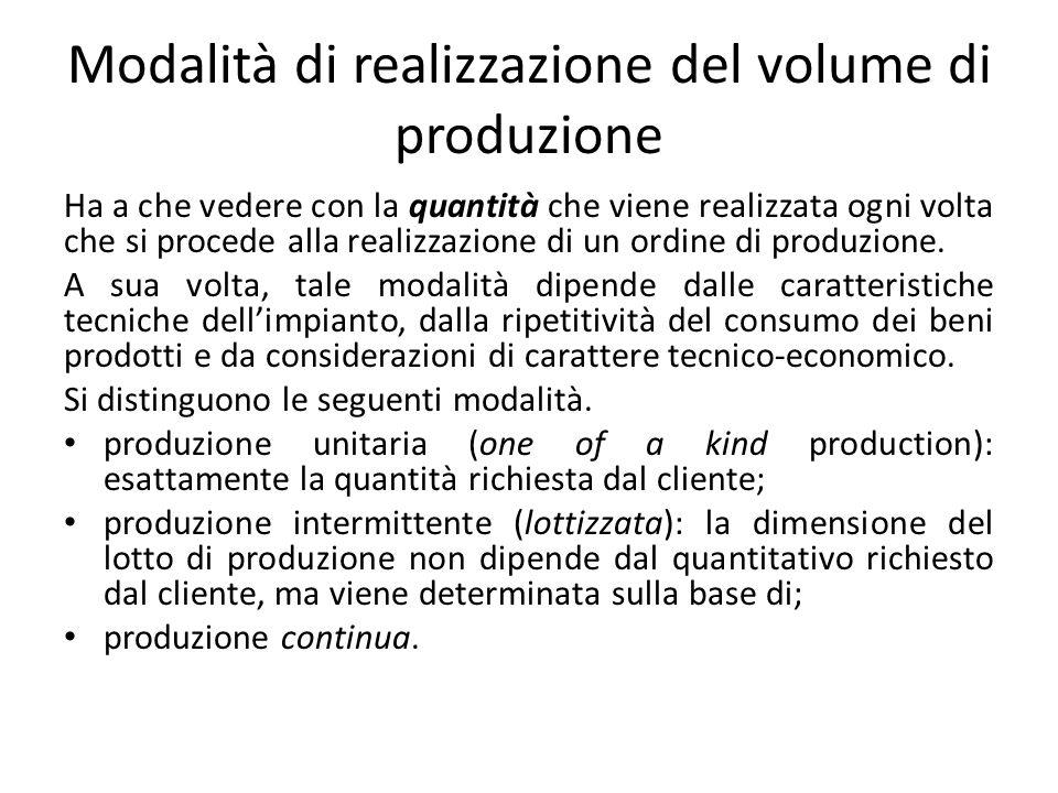 Modalità di realizzazione del volume di produzione