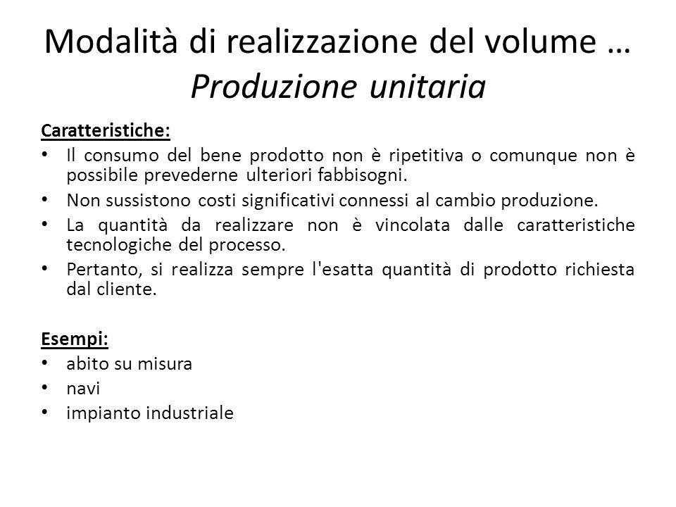 Modalità di realizzazione del volume … Produzione unitaria