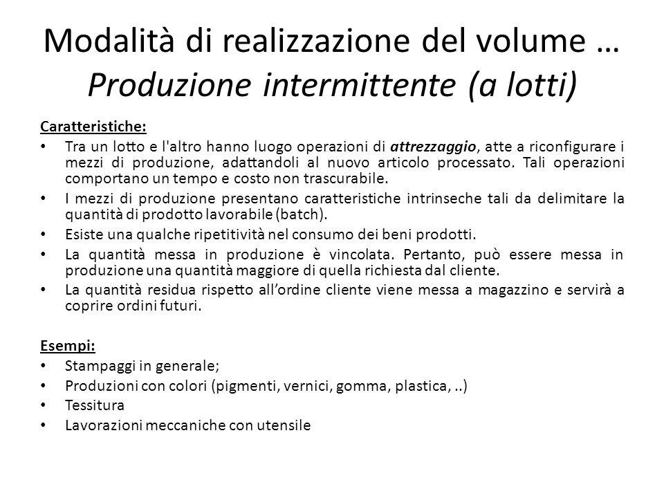 Modalità di realizzazione del volume … Produzione intermittente (a lotti)