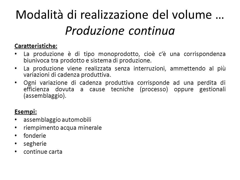 Modalità di realizzazione del volume … Produzione continua