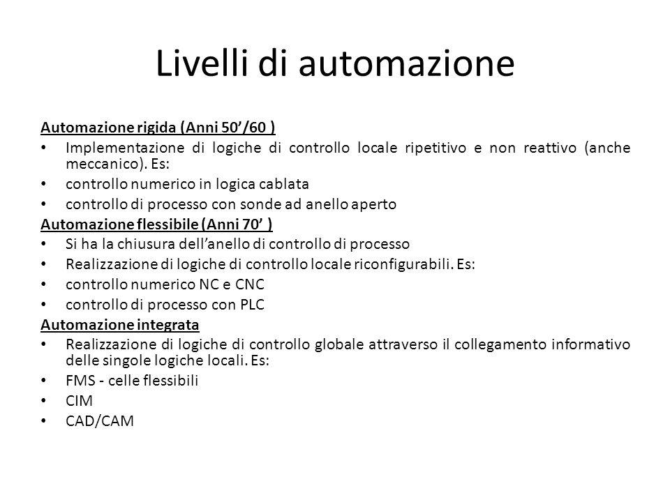 Livelli di automazione