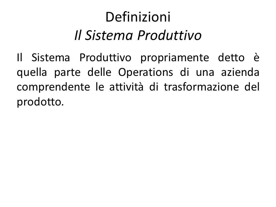Definizioni Il Sistema Produttivo