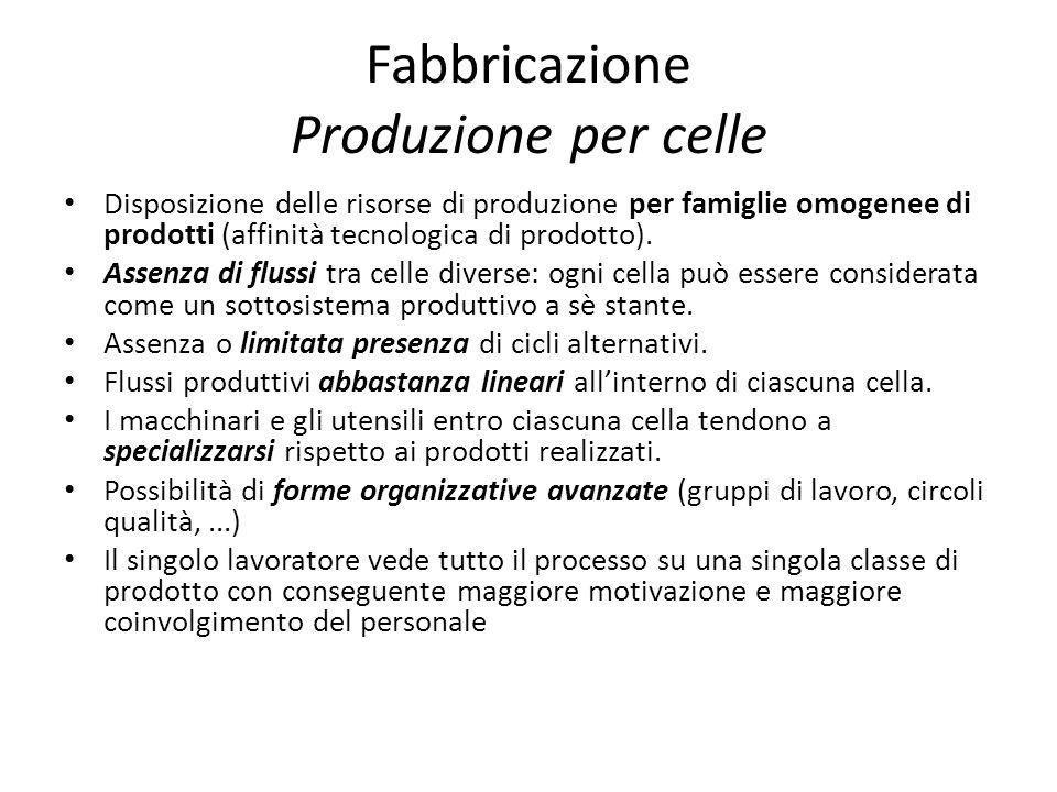 Fabbricazione Produzione per celle