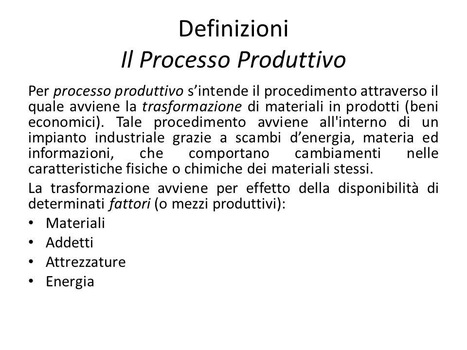 Definizioni Il Processo Produttivo