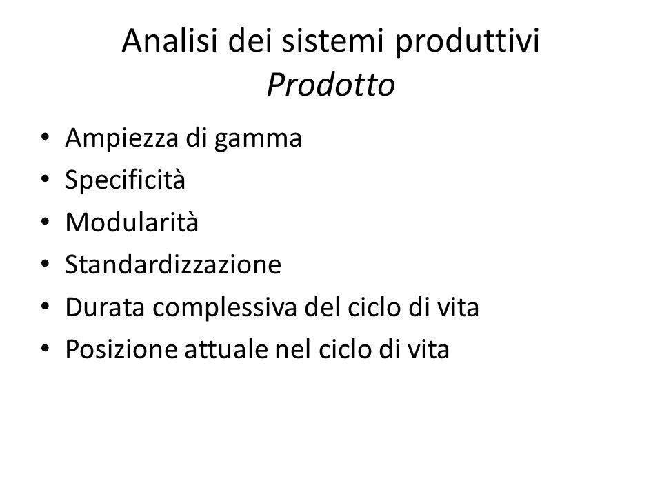 Analisi dei sistemi produttivi Prodotto