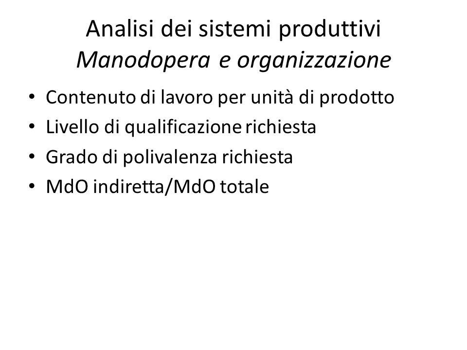 Analisi dei sistemi produttivi Manodopera e organizzazione