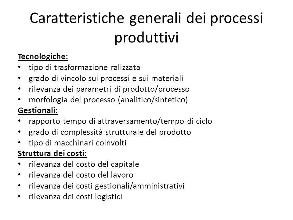 Caratteristiche generali dei processi produttivi