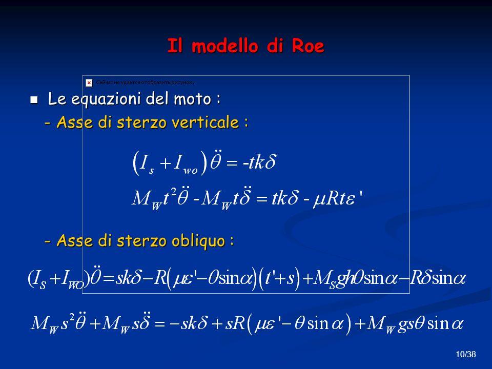 Il modello di Roe Le equazioni del moto : - Asse di sterzo verticale :
