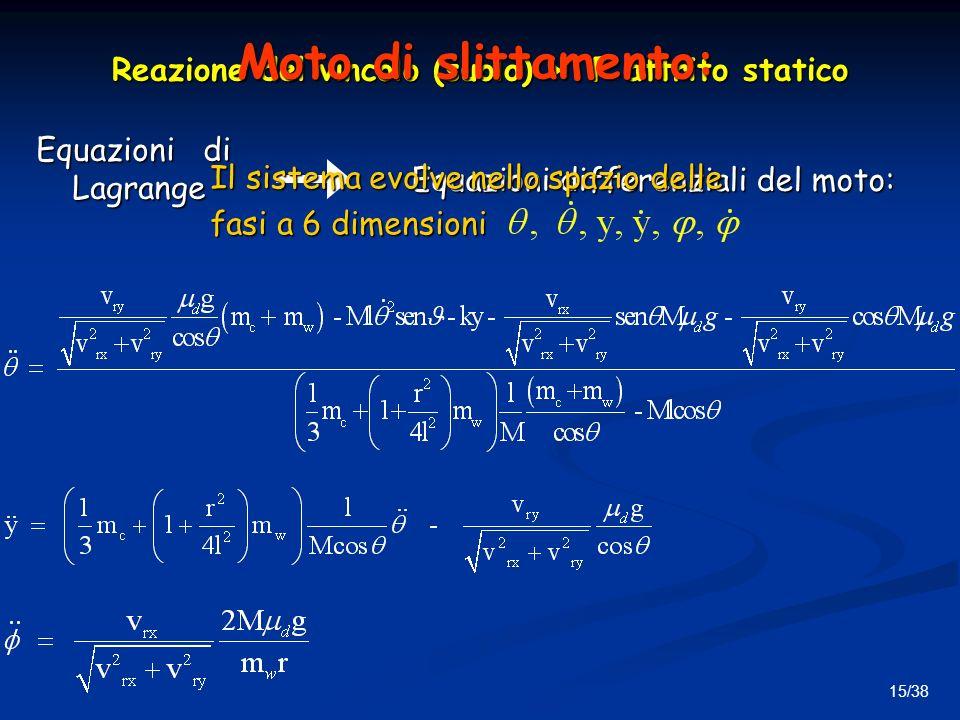 Reazione del vincolo (suolo) > F attrito statico