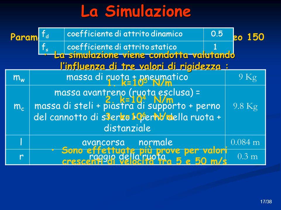 La Simulazione Parametri geometrici ed inerziali scooter Scarabeo 150