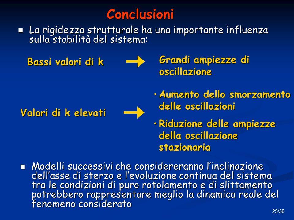Conclusioni La rigidezza strutturale ha una importante influenza sulla stabilità del sistema: Grandi ampiezze di oscillazione.