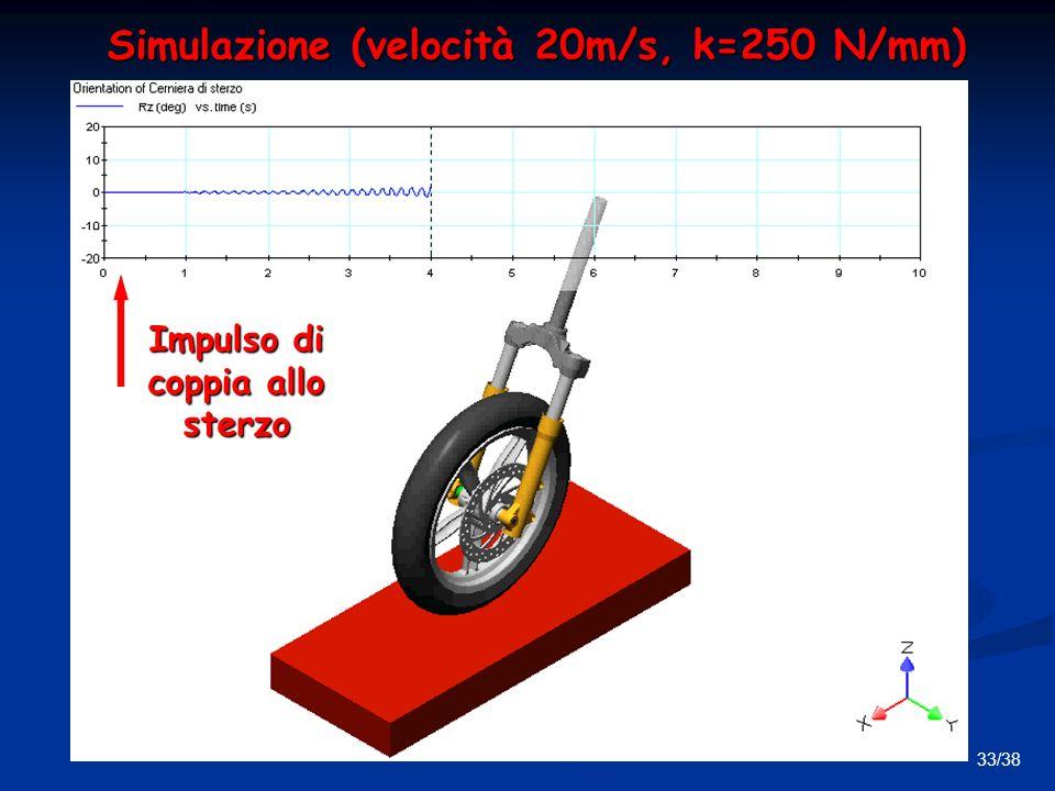 Simulazione (velocità 20m/s, k=250 N/mm)