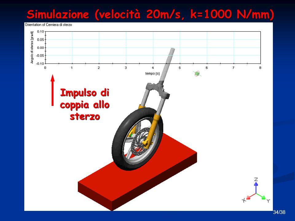 Simulazione (velocità 20m/s, k=1000 N/mm)