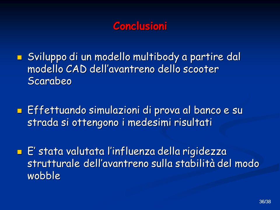 Conclusioni Sviluppo di un modello multibody a partire dal modello CAD dell'avantreno dello scooter Scarabeo.
