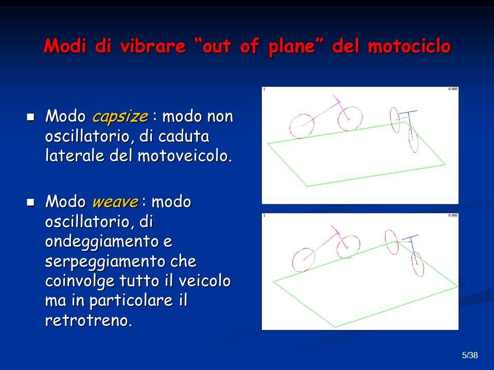Modi di vibrare out of plane del motociclo