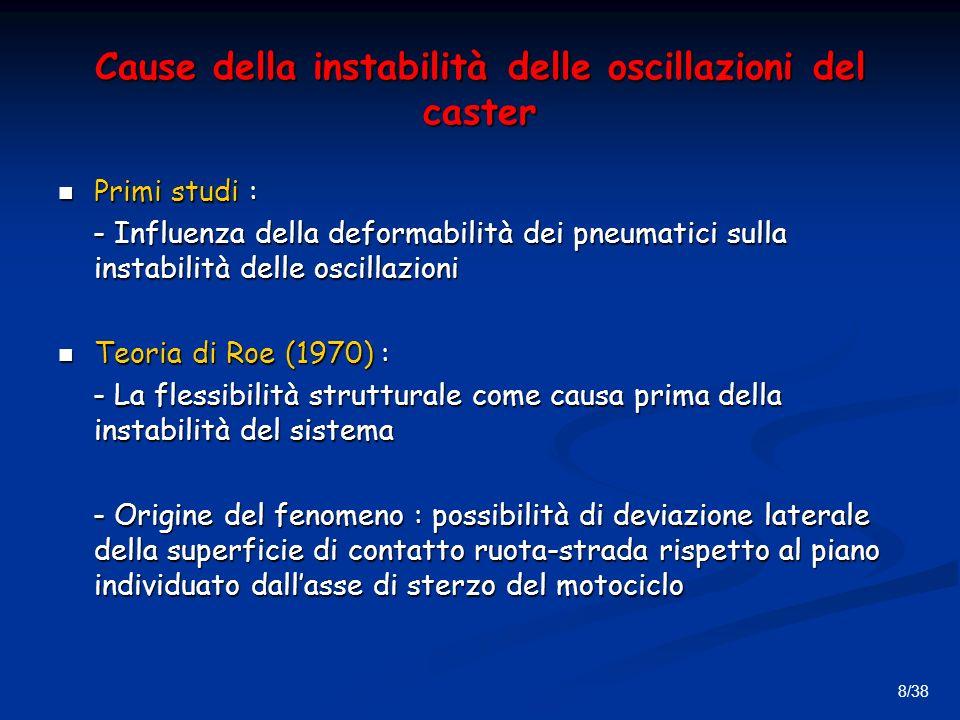 Cause della instabilità delle oscillazioni del caster