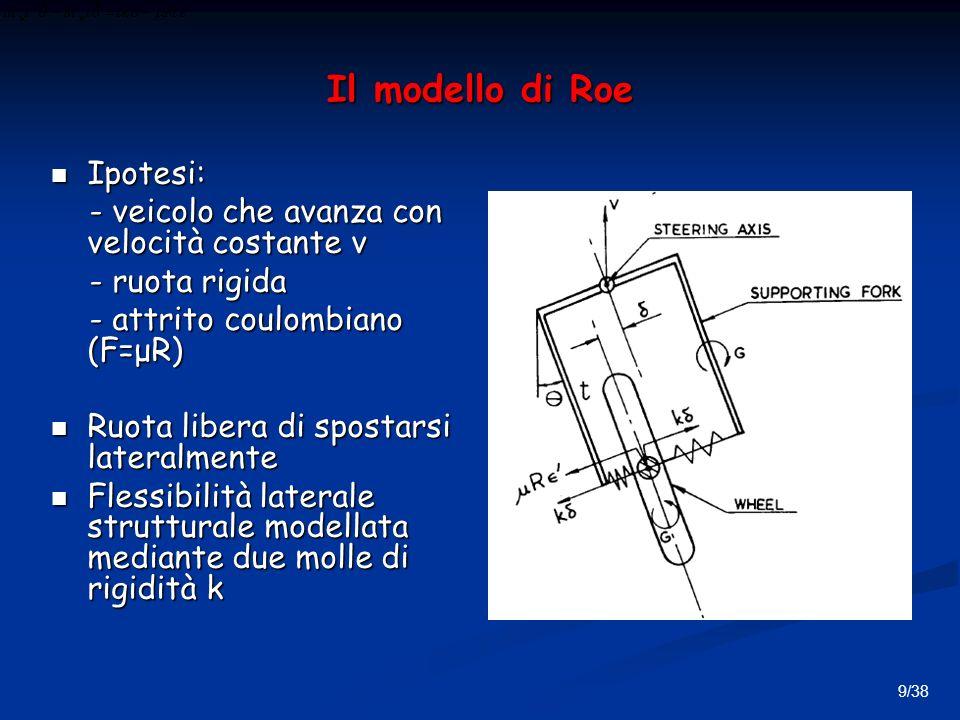 Il modello di Roe Ipotesi:
