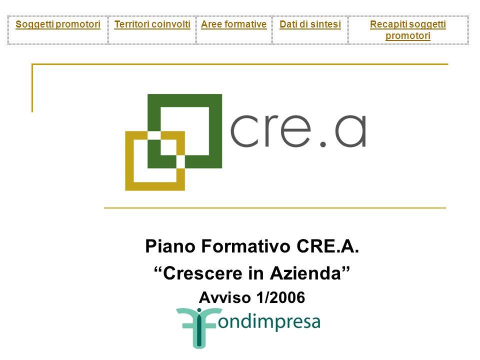 Piano Formativo CRE.A. Crescere in Azienda Avviso 1/2006
