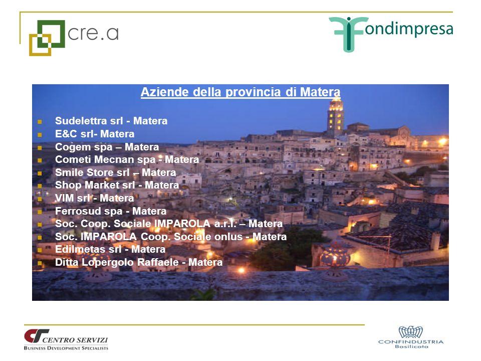 Aziende della provincia di Matera