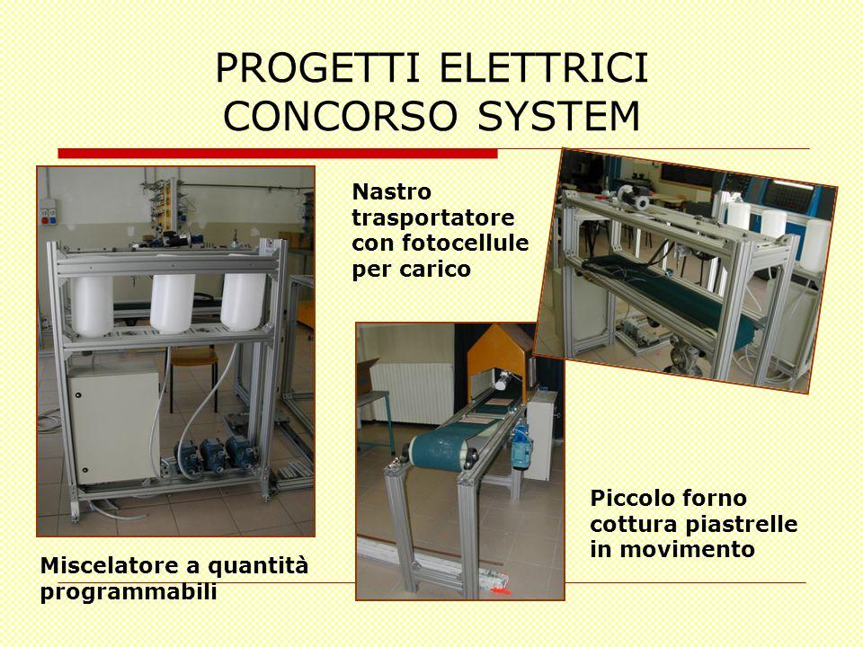 PROGETTI ELETTRICI CONCORSO SYSTEM