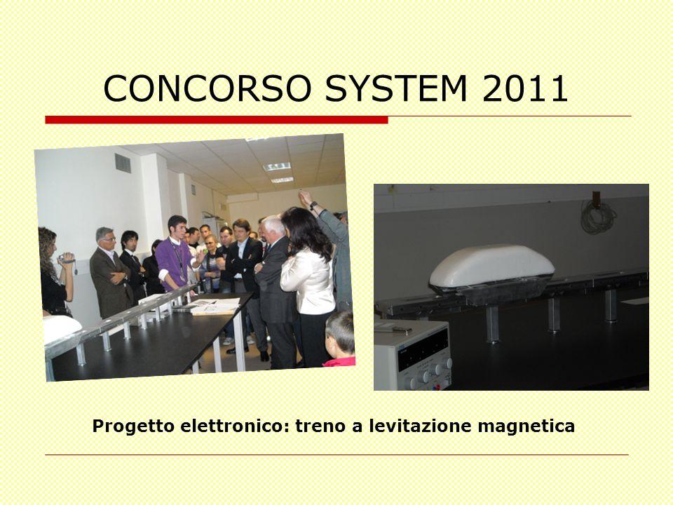 Progetto elettronico: treno a levitazione magnetica