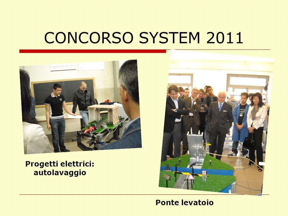 Progetti elettrici: autolavaggio