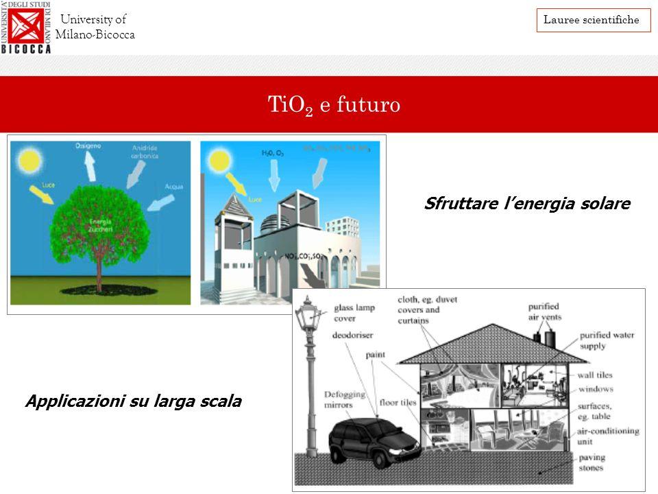 TiO2 e futuro Sfruttare l'energia solare Applicazioni su larga scala