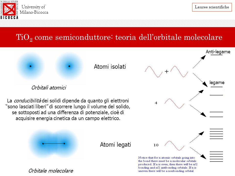 TiO2 come semiconduttore: teoria dell'orbitale molecolare