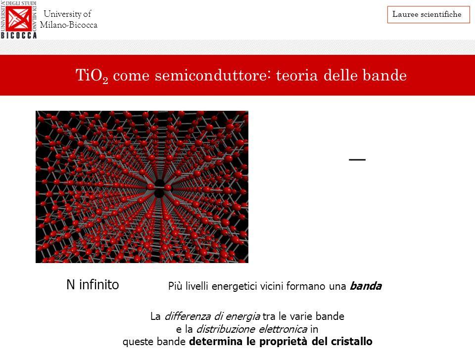 TiO2 come semiconduttore: teoria delle bande