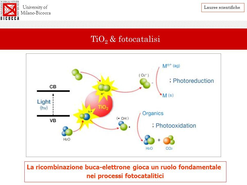 University of Milano-Bicocca. Lauree scientifiche. TiO2 & fotocatalisi. La ricombinazione buca-elettrone gioca un ruolo fondamentale.