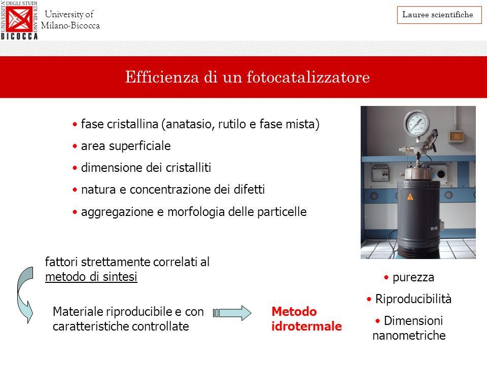 Efficienza di un fotocatalizzatore