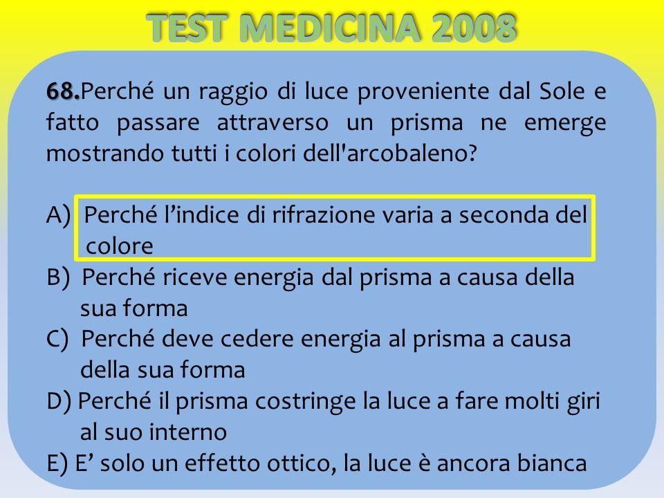 TEST MEDICINA 2008