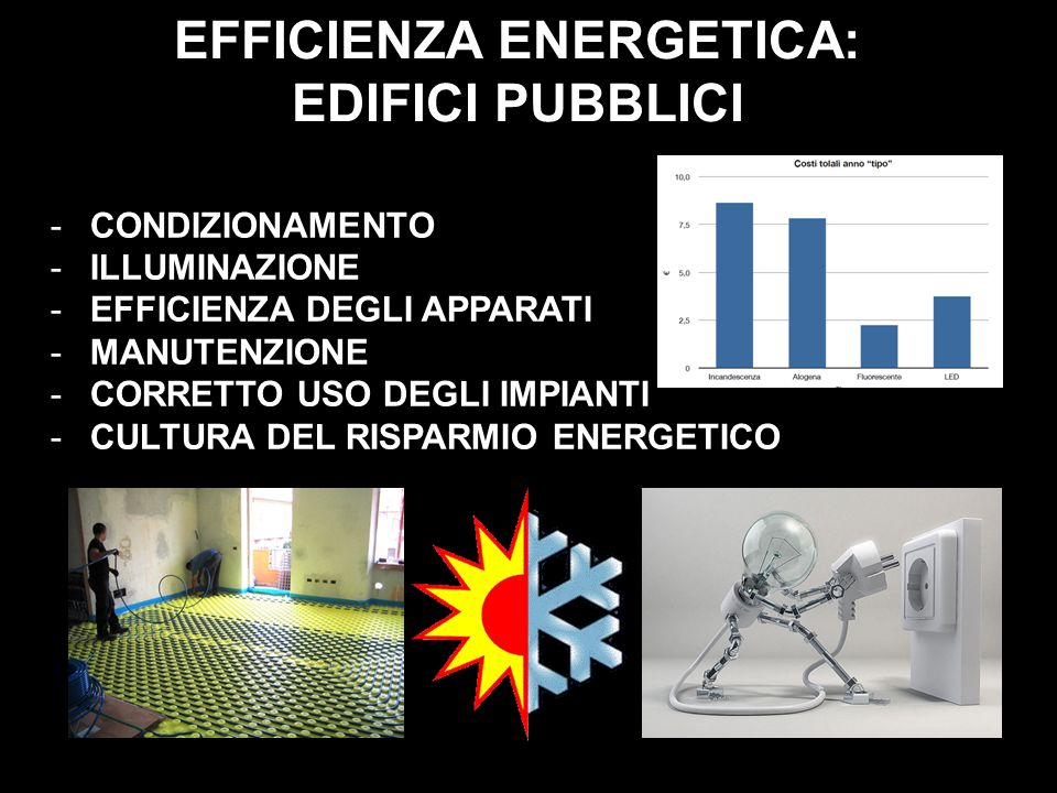 EFFICIENZA ENERGETICA: