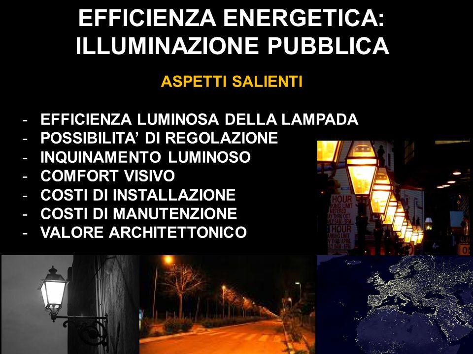 EFFICIENZA ENERGETICA: ILLUMINAZIONE PUBBLICA