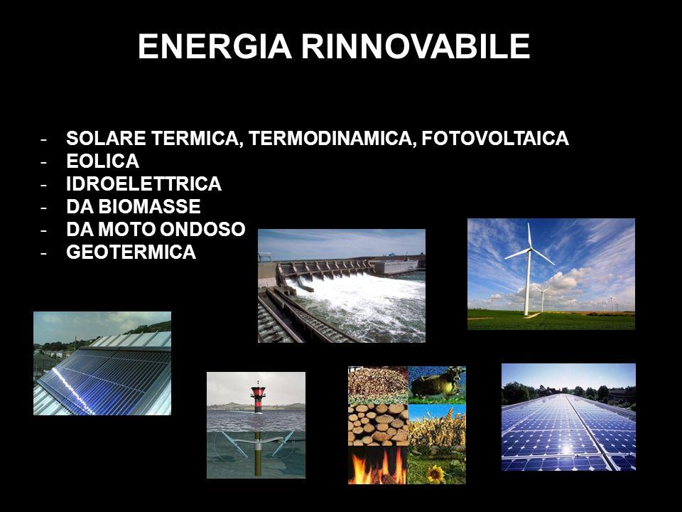 ENERGIA RINNOVABILE SOLARE TERMICA, TERMODINAMICA, FOTOVOLTAICA EOLICA