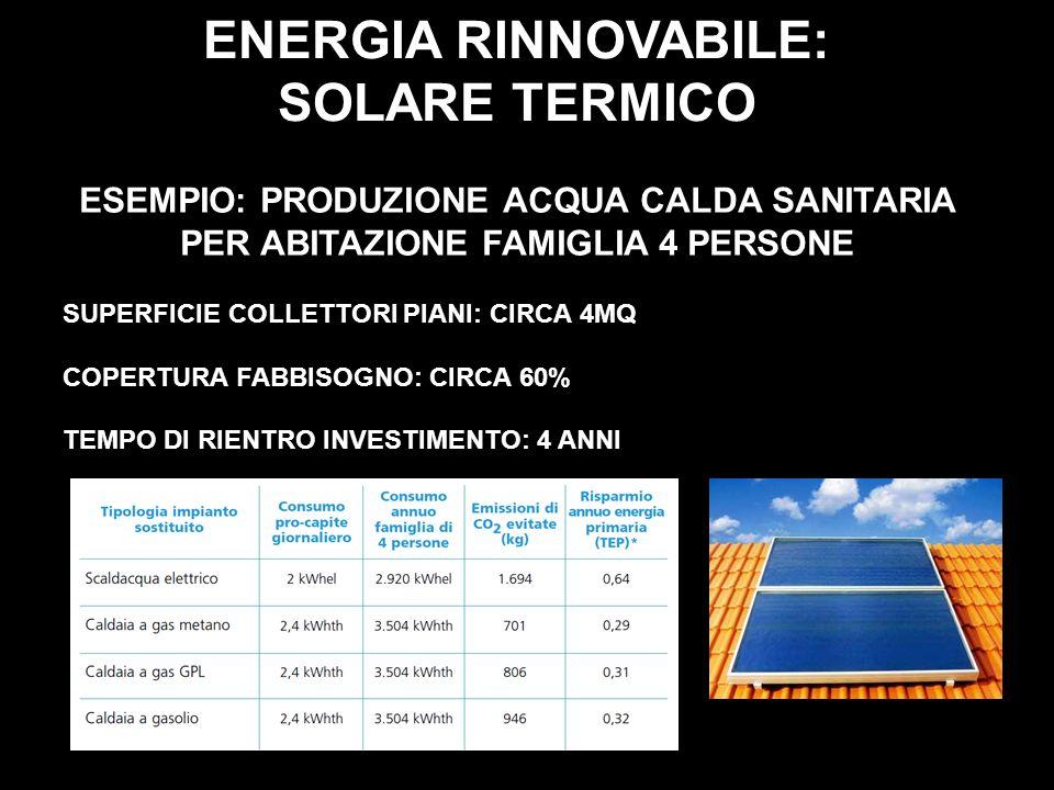 ENERGIA RINNOVABILE: SOLARE TERMICO