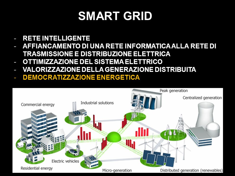SMART GRID RETE INTELLIGENTE