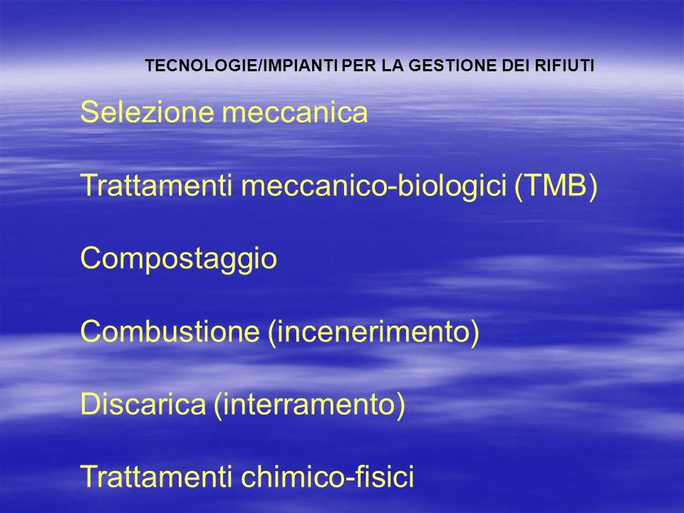 Trattamenti meccanico-biologici (TMB) Compostaggio
