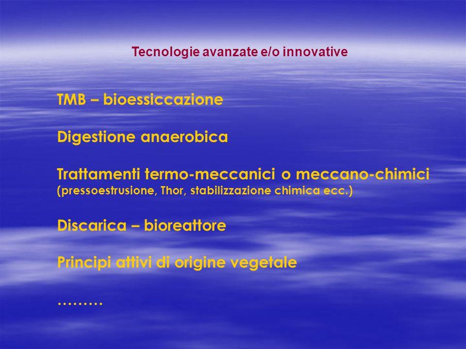 Digestione anaerobica Trattamenti termo-meccanici o meccano-chimici