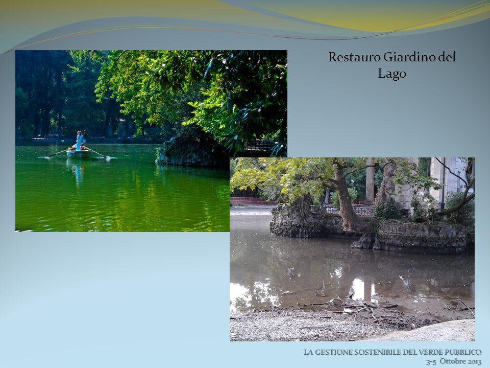 Restauro Giardino del Lago