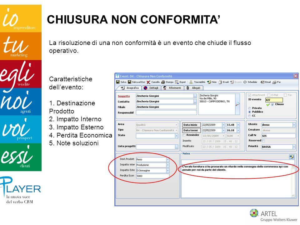 CHIUSURA NON CONFORMITA'