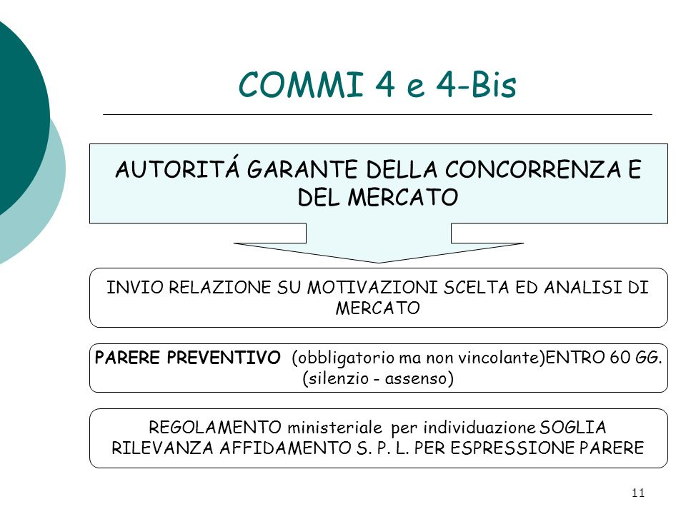 COMMI 4 e 4-Bis AUTORITÁ GARANTE DELLA CONCORRENZA E DEL MERCATO
