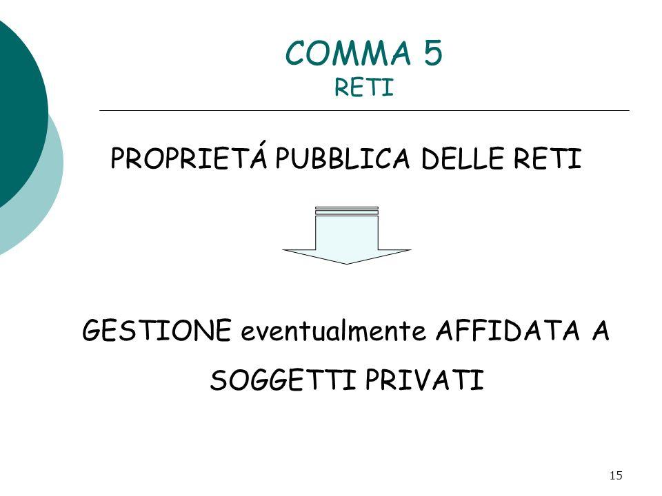 COMMA 5 RETI PROPRIETÁ PUBBLICA DELLE RETI
