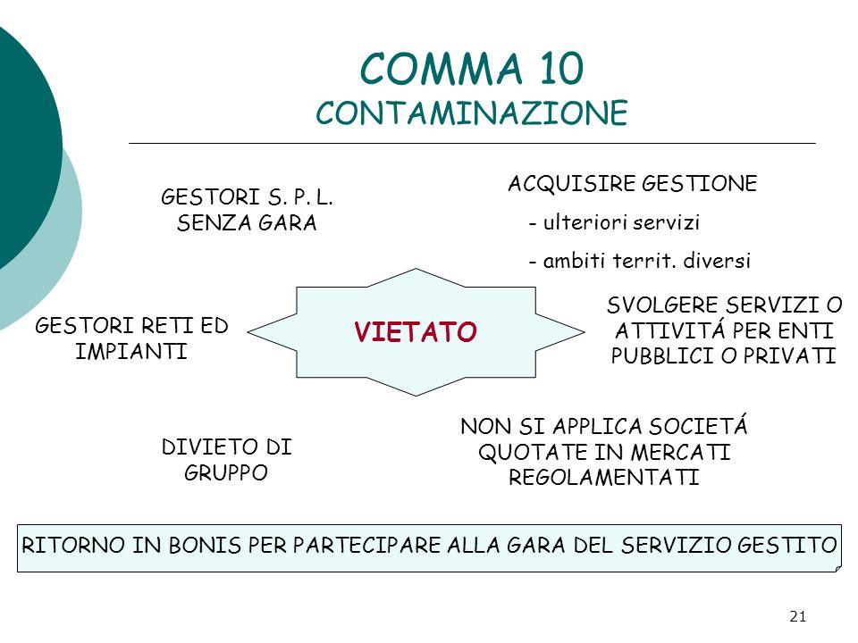 COMMA 10 CONTAMINAZIONE VIETATO ACQUISIRE GESTIONE ulteriori servizi
