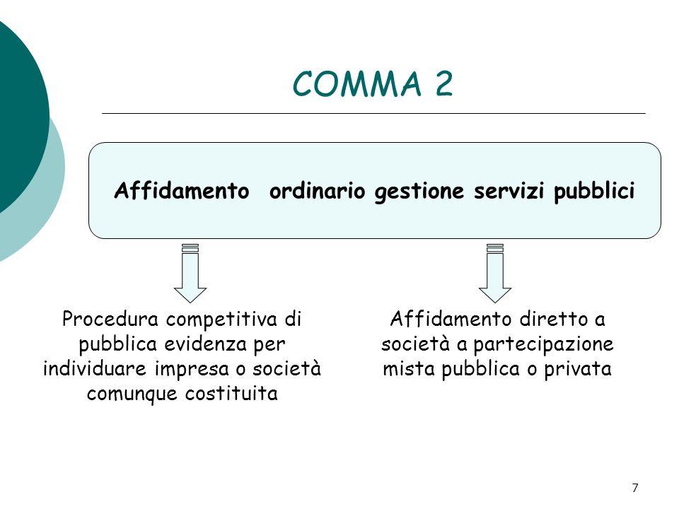 Affidamento ordinario gestione servizi pubblici