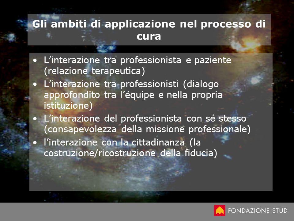 Gli ambiti di applicazione nel processo di cura