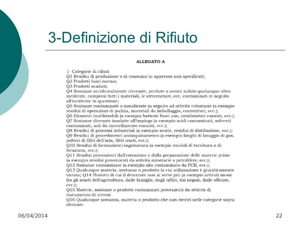 3-Definizione di Rifiuto