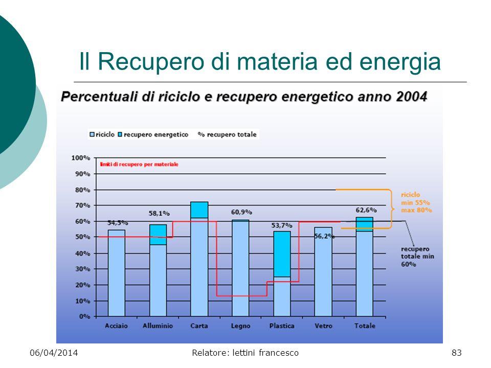 Il Recupero di materia ed energia