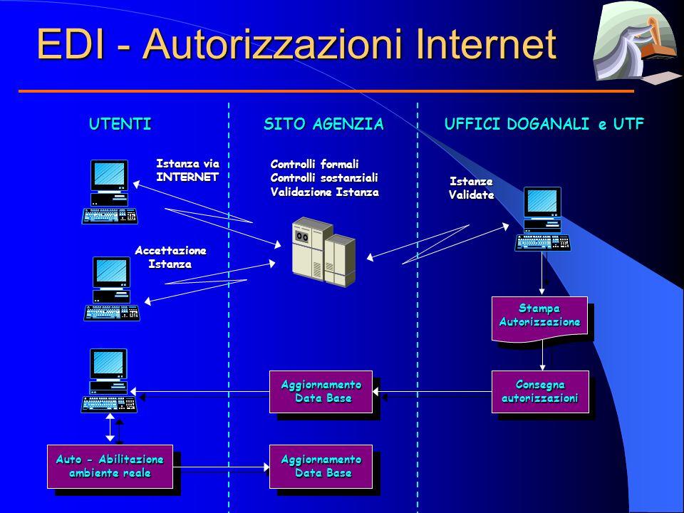 EDI - Autorizzazioni Internet